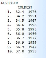 coldnovembers