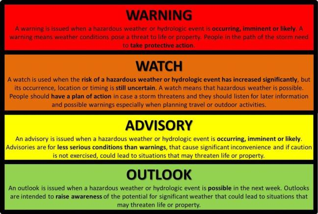 severe-weather-awareness1