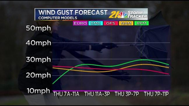 WindGraph.jpg