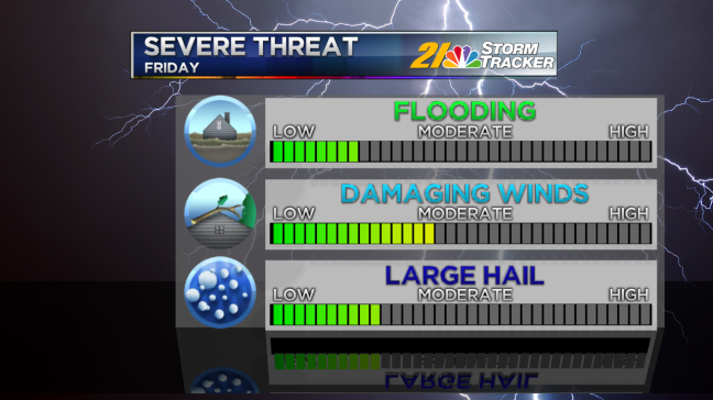 Severe Threat Bars.png